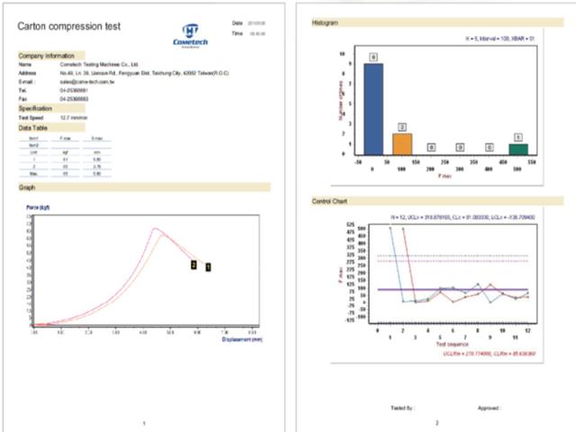 Phần mềm hiển thị máy đo lực nén thùng QC121D2